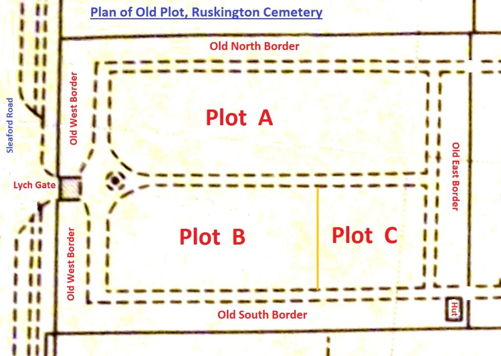 os-map-old-plot-1